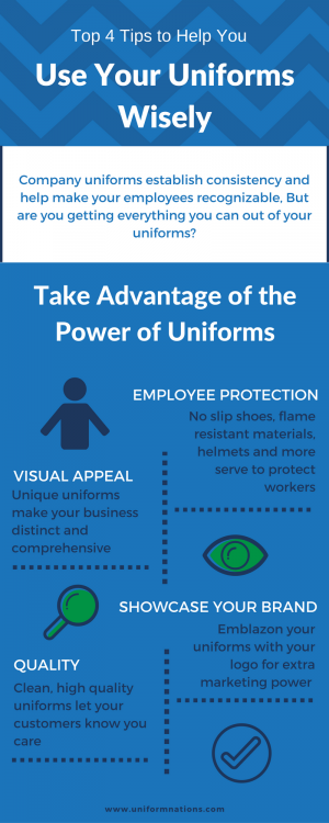 Use uniforms to your advantage