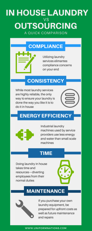 In House Laundry Vs. Outsourcing