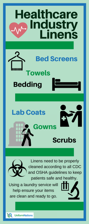 Learn how to properly care for healthcare industry linens